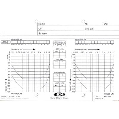 Audiogrammvordrucke Beomat 33/500 mit Sprache